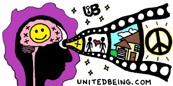 UB Mind Projection